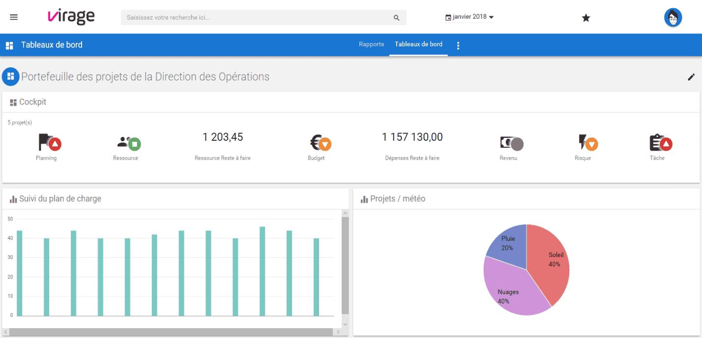 écran tableau de bord projets - Project Monitor - logiciel - virage group