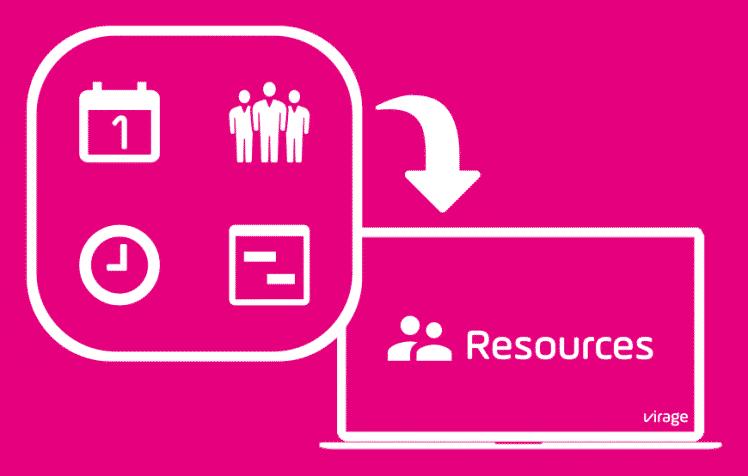 illustration des ressources