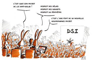 Loi anti Gobul - respect délais - respect budgets - respect périmètre - axe fort - gouvernance projet - DSI