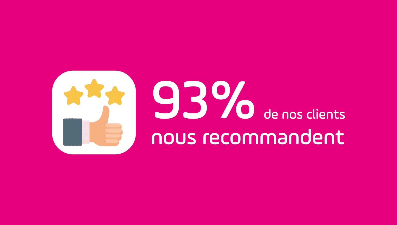 93 % de nos clients nous recommandent