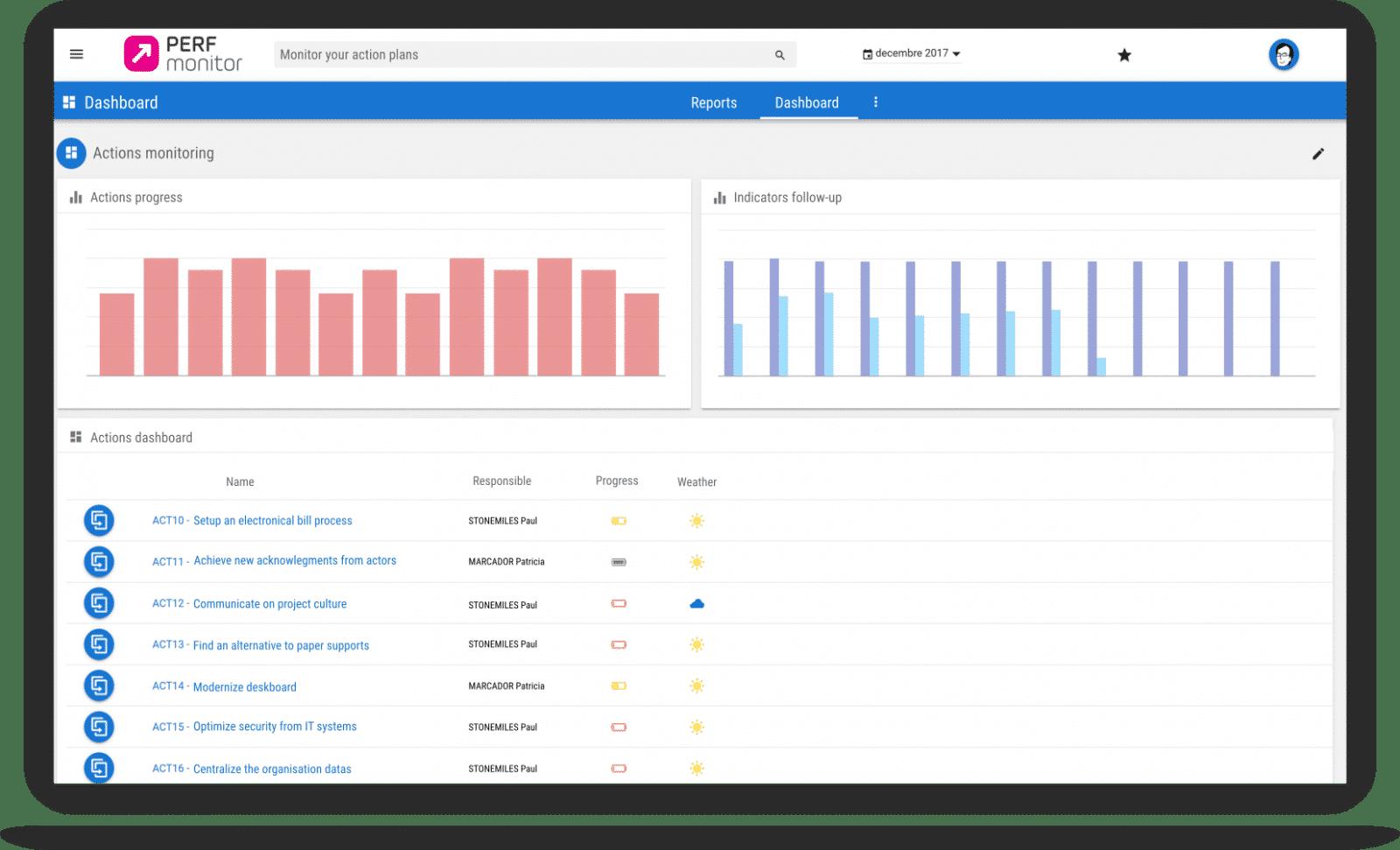 english - software - Perf Monitor