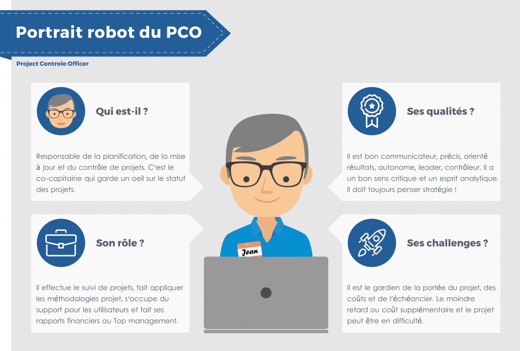 PCO - Project Controle Officer - gestion de projet - ressources - chef de projet