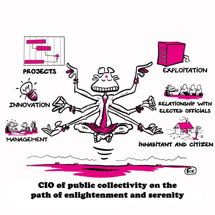 CIO public collectivity