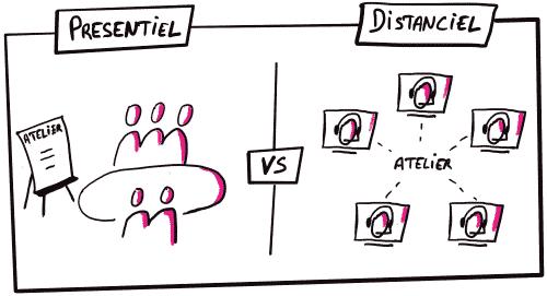 atelier client présentiel versus atelier client distanciel - sketchnote