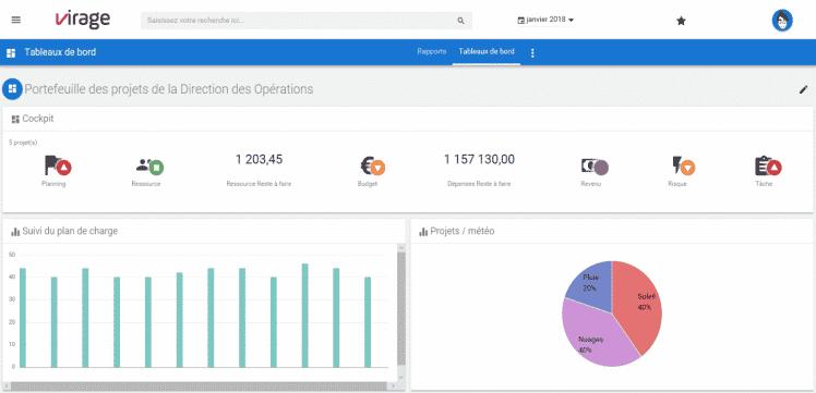 Project Monitor dashboard screen