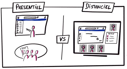 Revue du paramétrage fonctionnel présentiel versus distanciel sketchnote