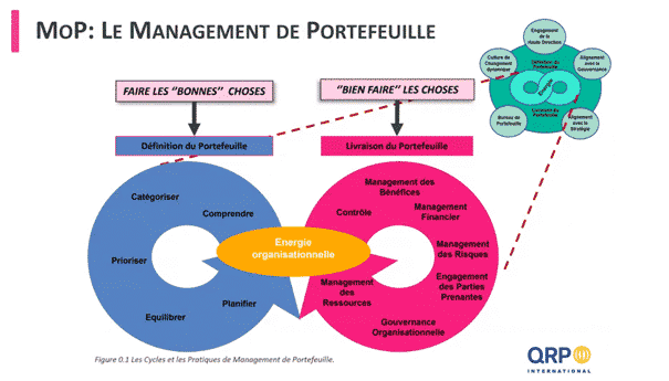 MOP-Management-of-Portfolios