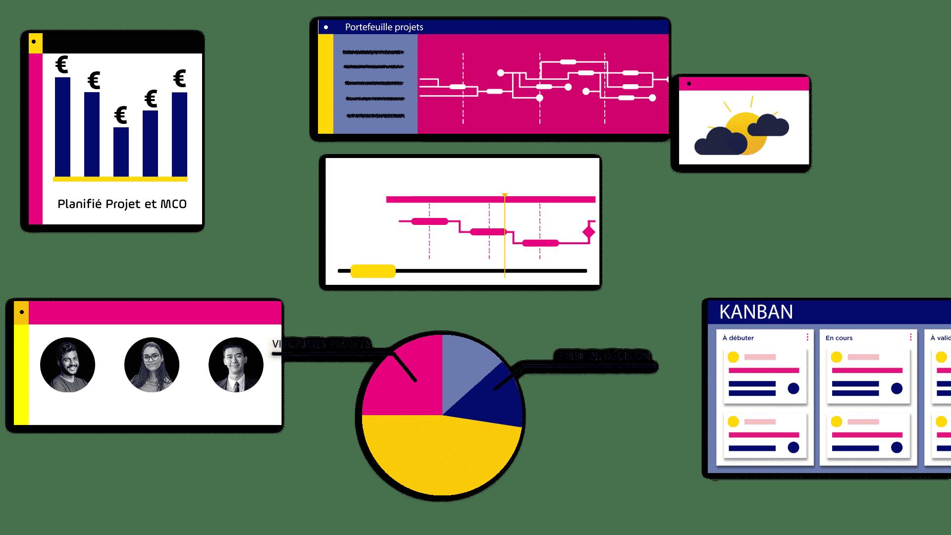 Logiciel de gestion de portefeuille projets project monitor