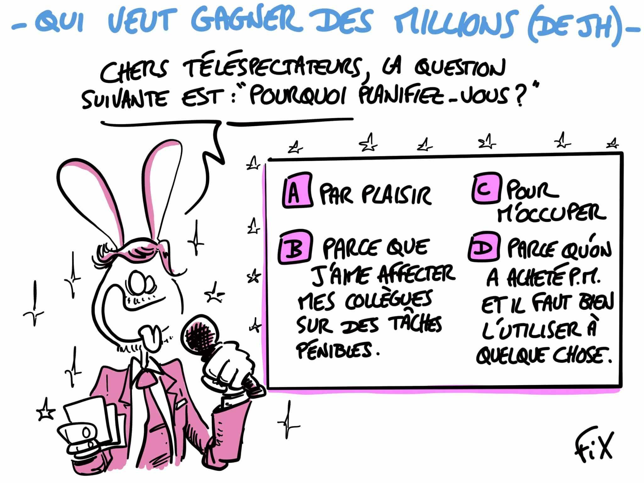 Caricature de FIX - Qui veut gagner des millions (de JH)